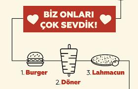Yemeksepeti, 2018'in yemek trendlerini açıkladı: Burger birinci oldu
