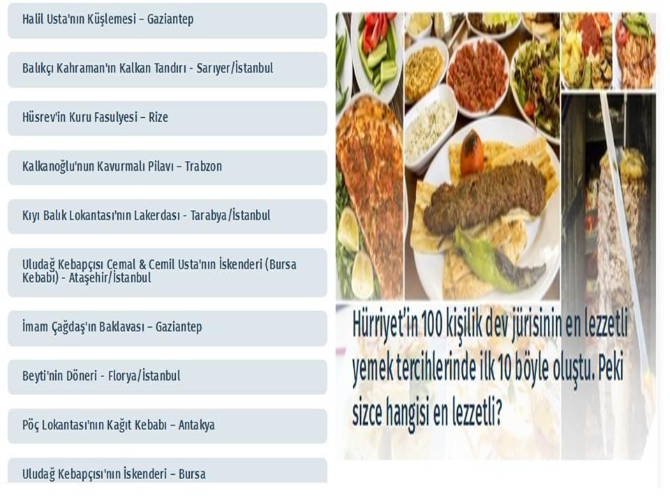 Türkiye nin en lezzetli 100 yemeği