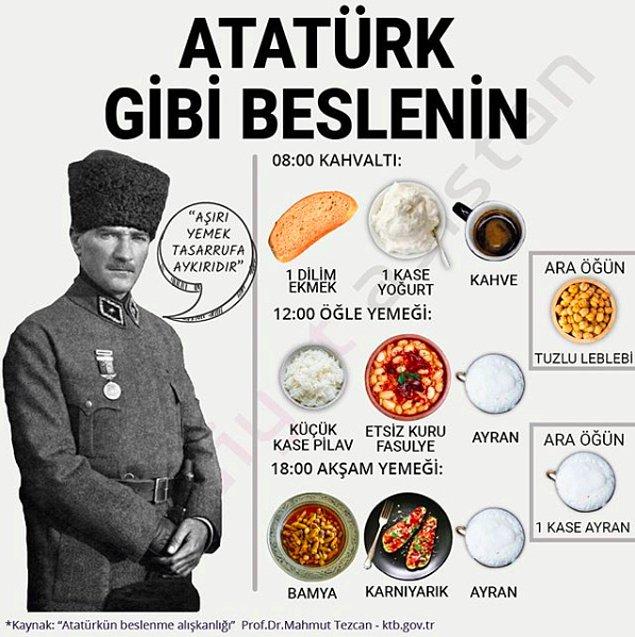 Çok Yemek Yemek Tasarrufa Aykırıdır' Diyen Ulu Önder Atatürk'ün En Sevdiği Yiyecekler ve Beslenme Alışkanlıkları